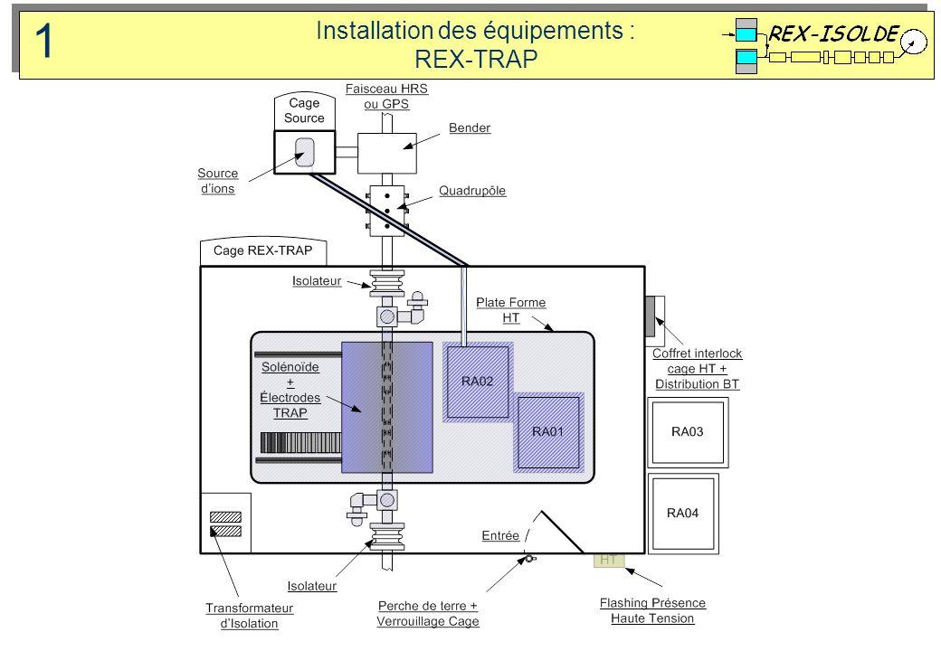 Installation des équipements : REX-TRAP
