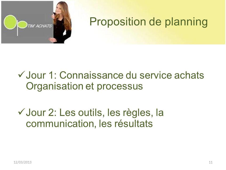 Proposition de planning