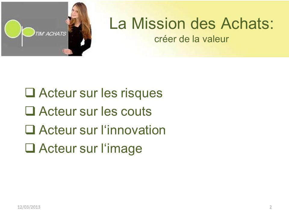 La Mission des Achats: Acteur sur les risques Acteur sur les couts
