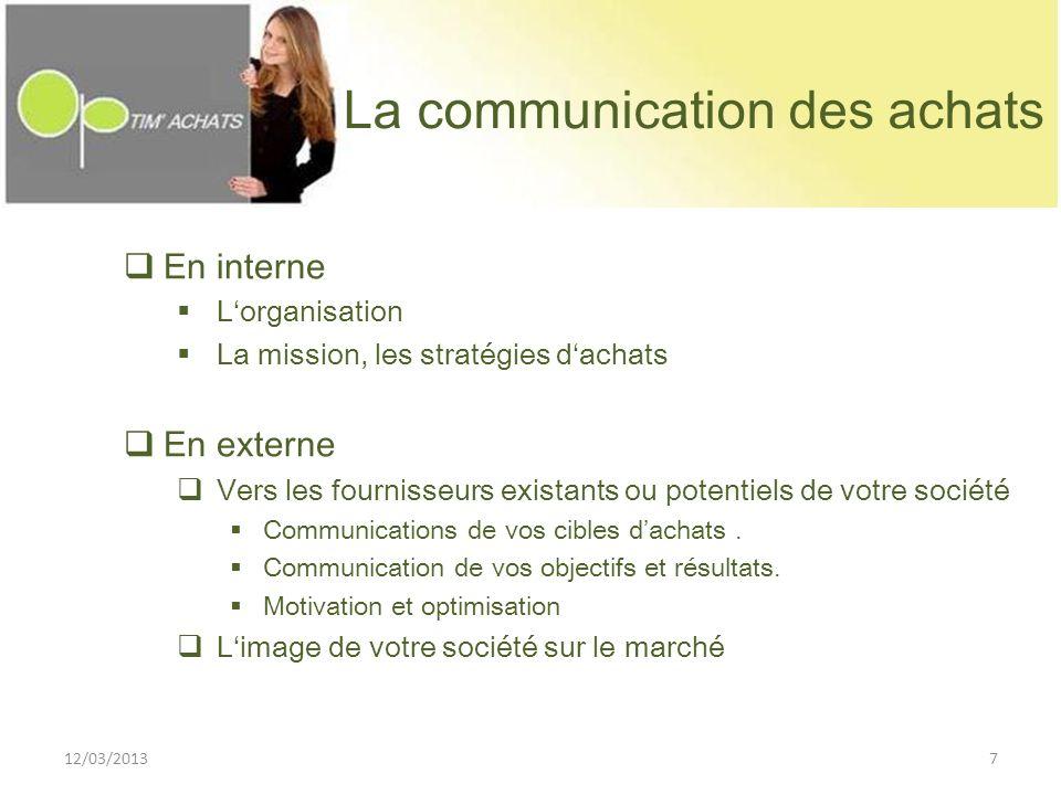 La communication des achats
