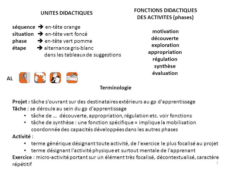 FONCTIONS DIDACTIQUES DES ACTIVITES (phases)
