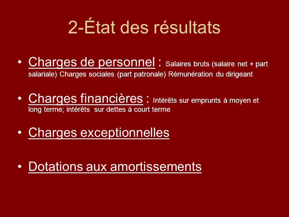 2-État des résultats Charges de personnel : Salaires bruts (salaire net + part salariale) Charges sociales (part patronale) Rémunération du dirigeant.