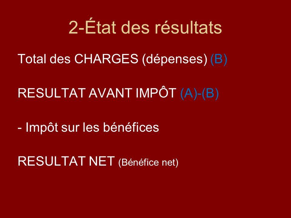 2-État des résultats Total des CHARGES (dépenses) (B)