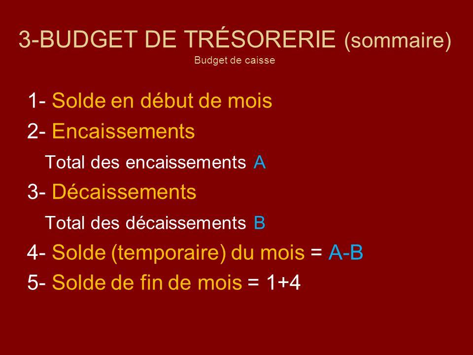 3-BUDGET DE TRÉSORERIE (sommaire) Budget de caisse
