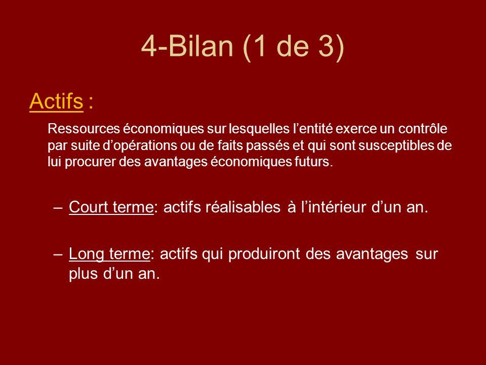 4-Bilan (1 de 3) Actifs :