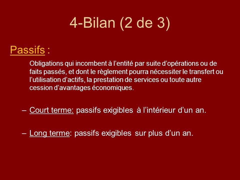 4-Bilan (2 de 3) Passifs :