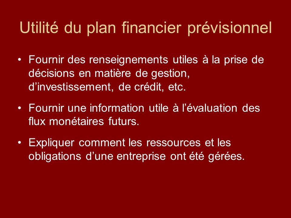Utilité du plan financier prévisionnel