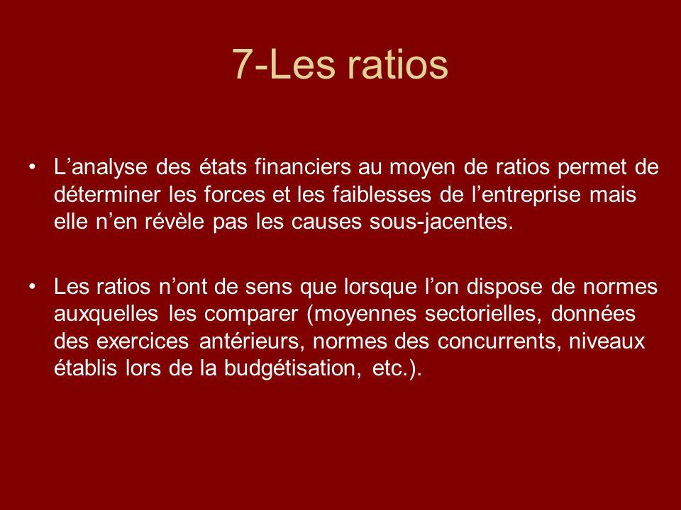 7-Les ratios