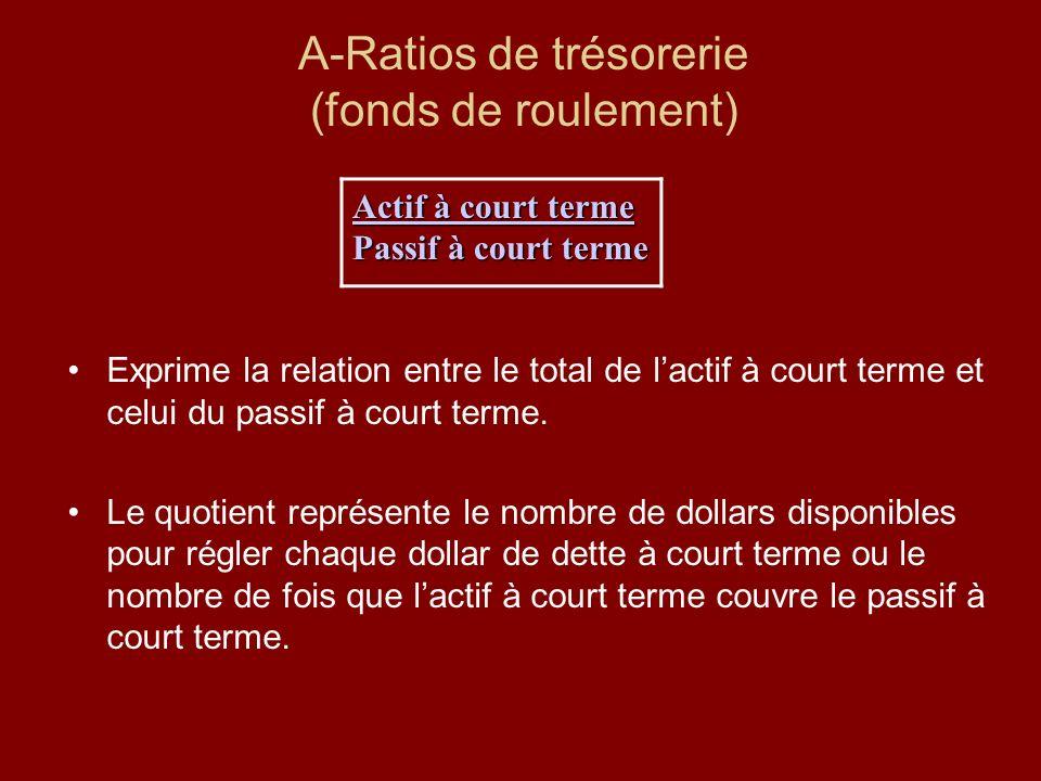 A-Ratios de trésorerie (fonds de roulement)