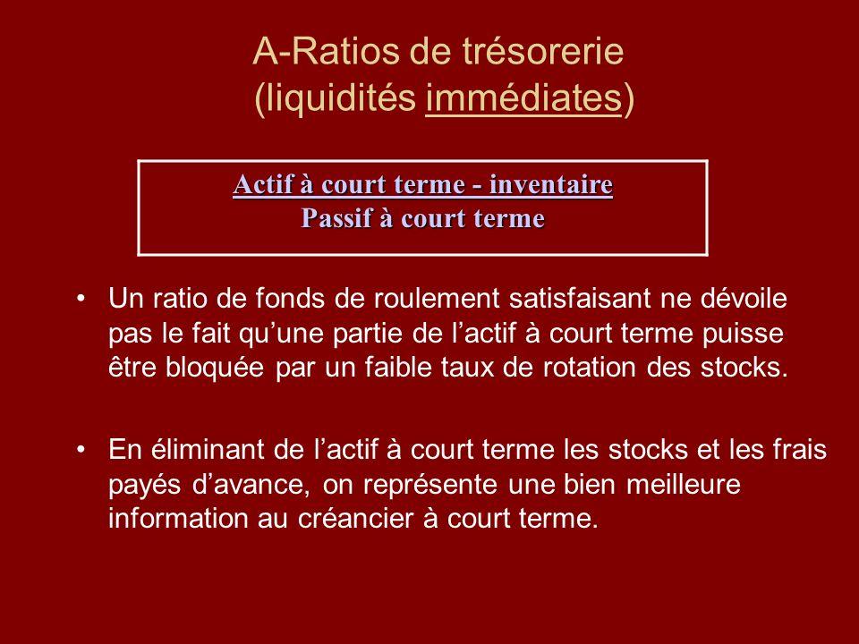 A-Ratios de trésorerie (liquidités immédiates)
