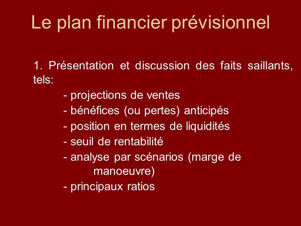 Le plan financier prévisionnel