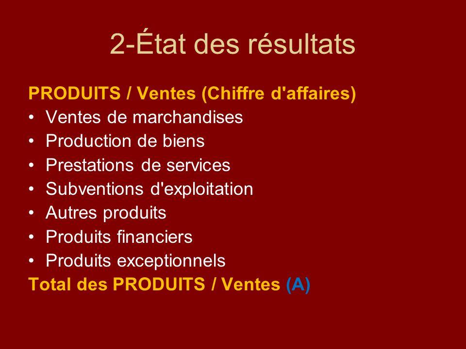 2-État des résultats PRODUITS / Ventes (Chiffre d affaires)
