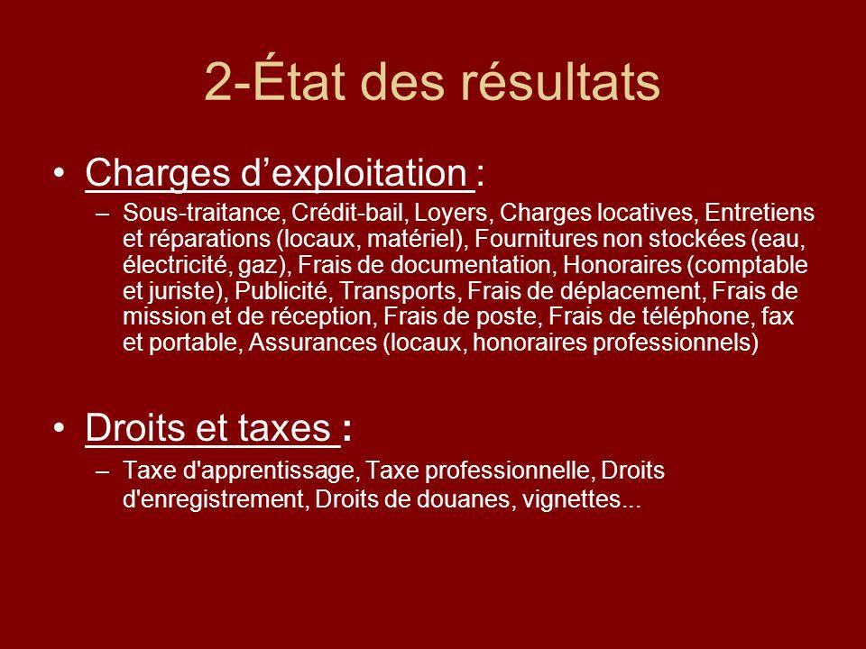 2-État des résultats Charges d'exploitation : Droits et taxes :