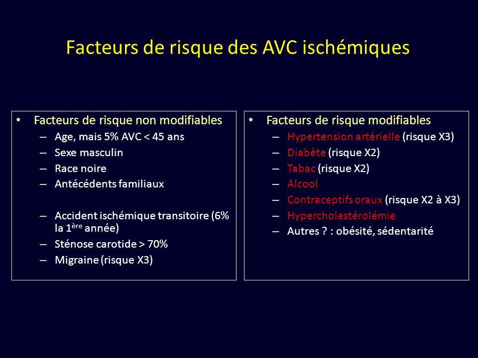 Facteurs de risque des AVC ischémiques