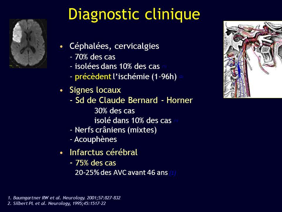 Diagnostic clinique Céphalées, cervicalgies - 70% des cas
