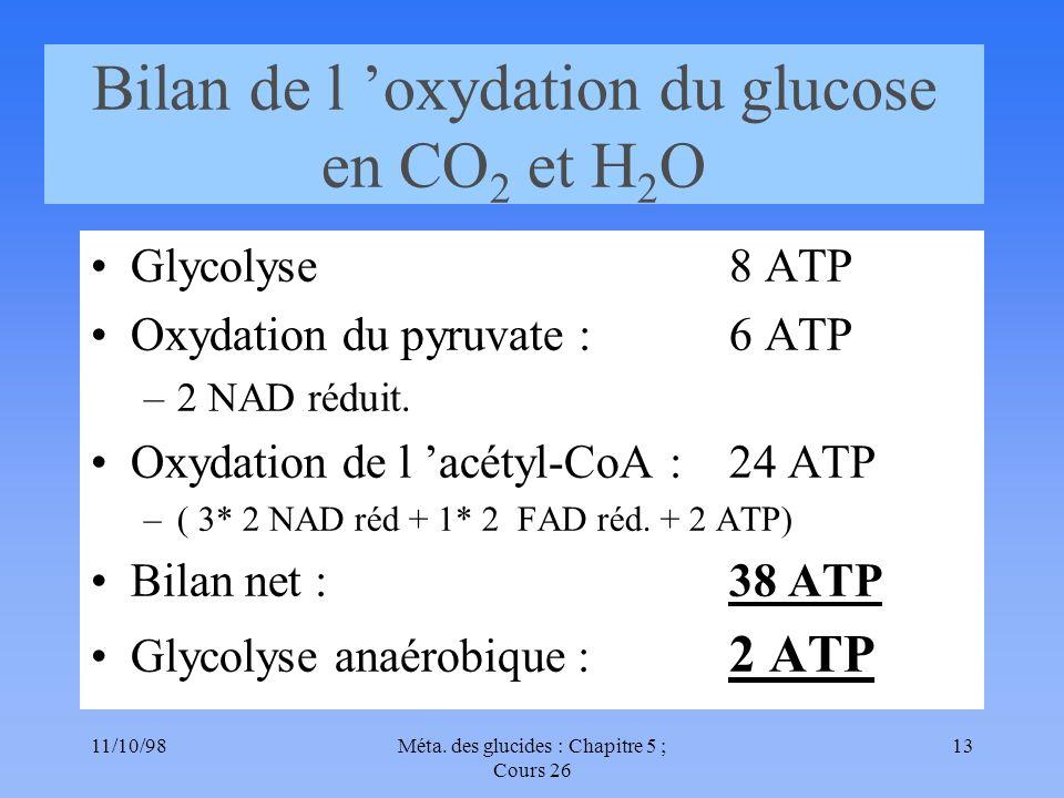 Bilan de l 'oxydation du glucose en CO2 et H2O