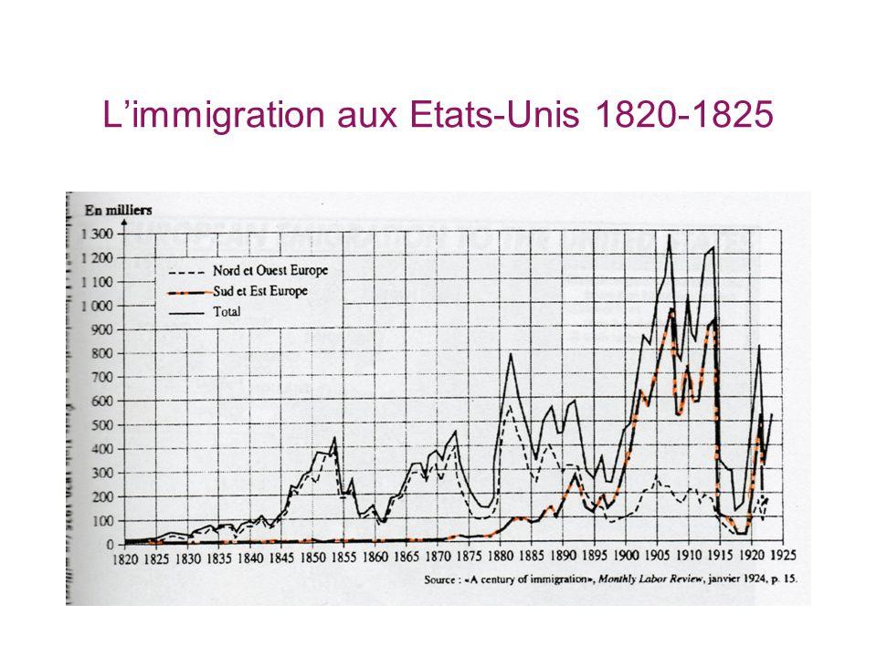 L'immigration aux Etats-Unis 1820-1825