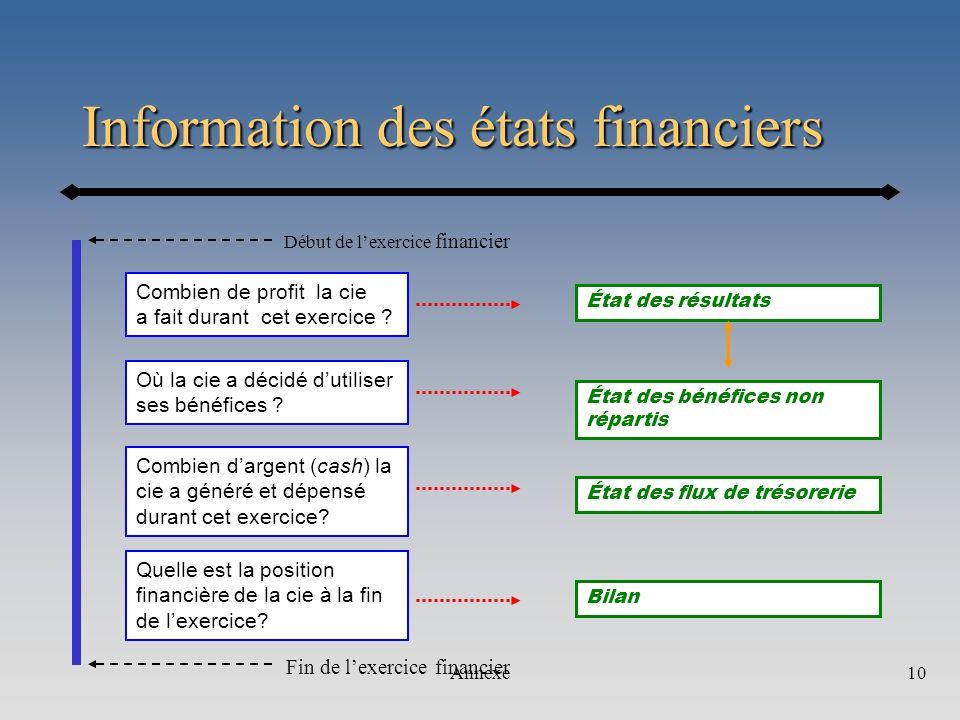Information des états financiers