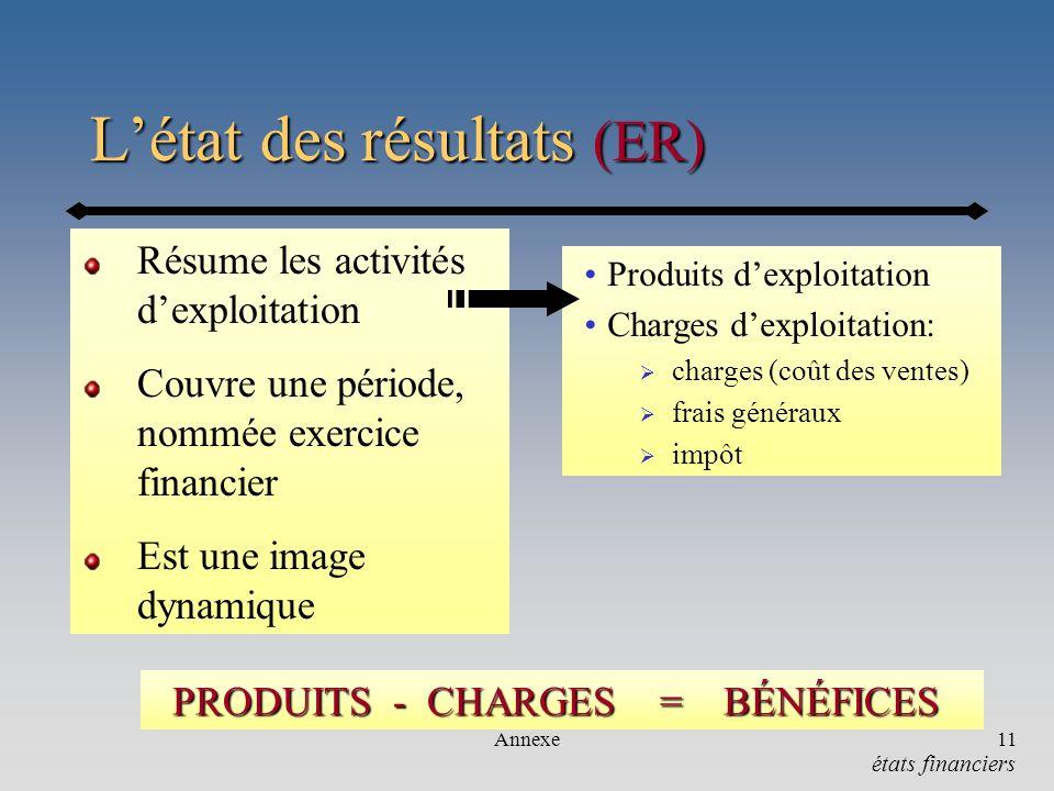 L'état des résultats (ER)