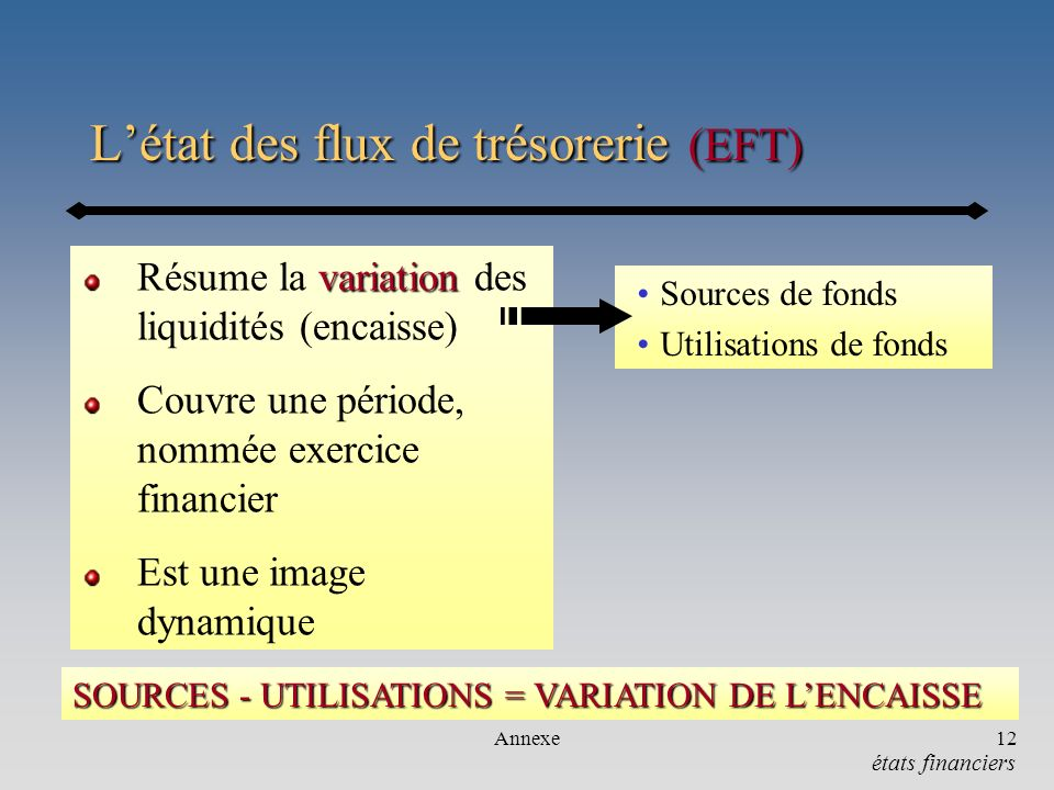 L'état des flux de trésorerie (EFT)