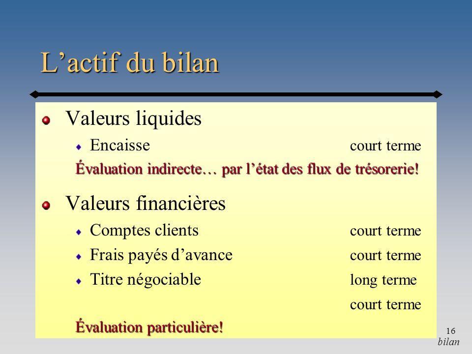 L'actif du bilan Valeurs liquides Valeurs financières