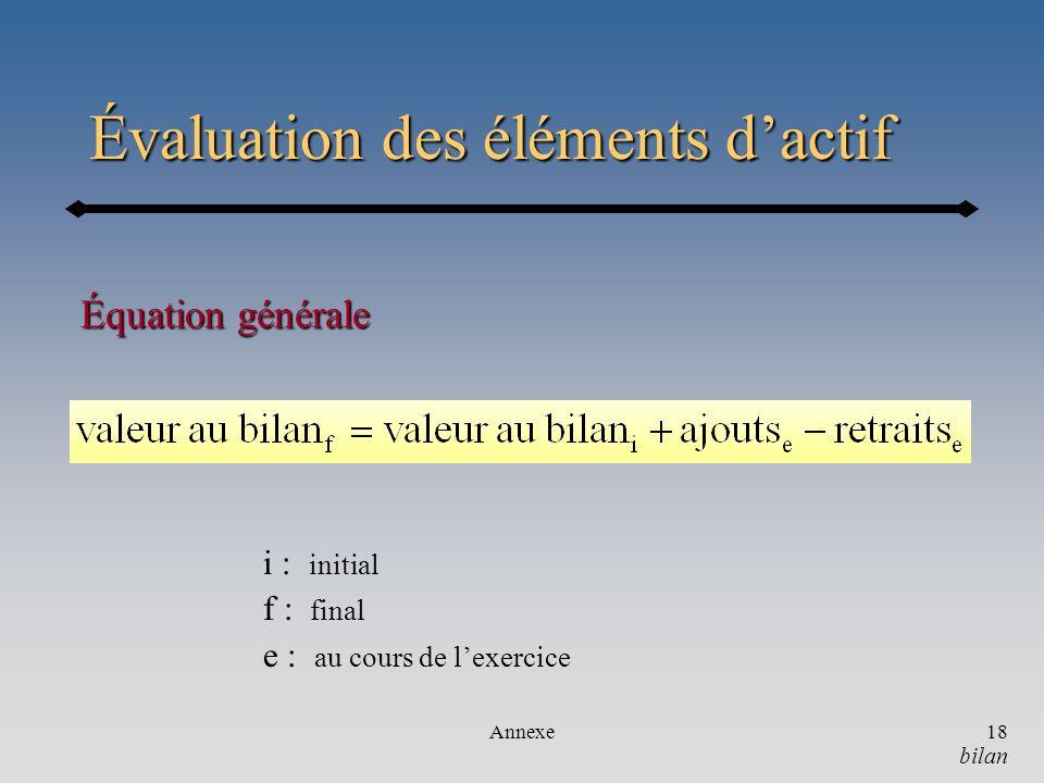Évaluation des éléments d'actif
