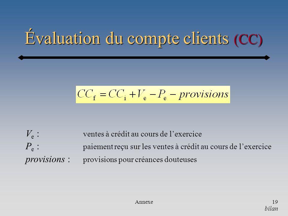 Évaluation du compte clients (CC)