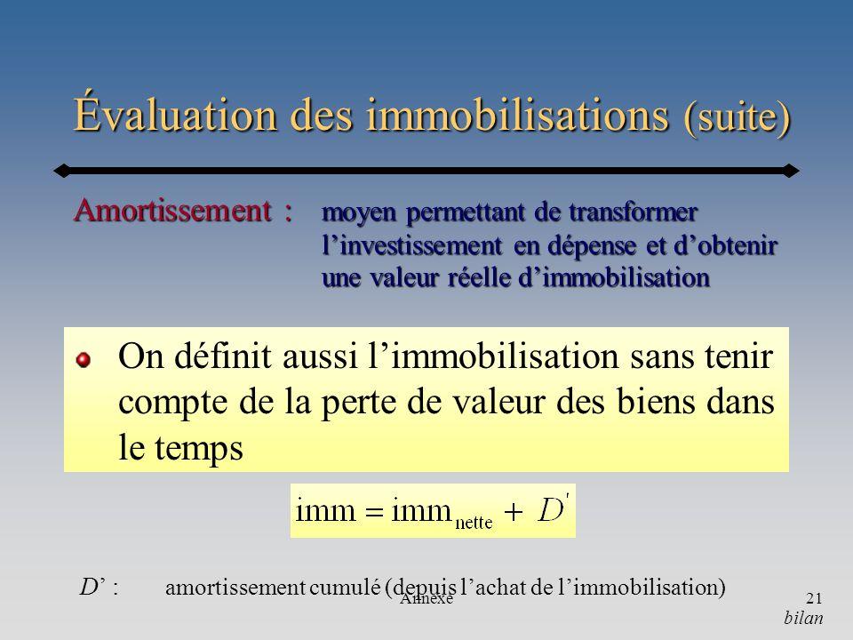 Évaluation des immobilisations (suite)