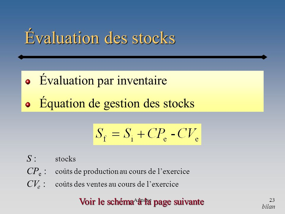 Évaluation des stocks Évaluation par inventaire