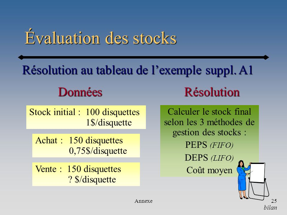 Calculer le stock final selon les 3 méthodes de gestion des stocks :