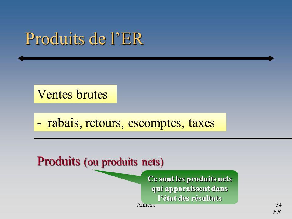Ce sont les produits nets qui apparaissent dans l'état des résultats