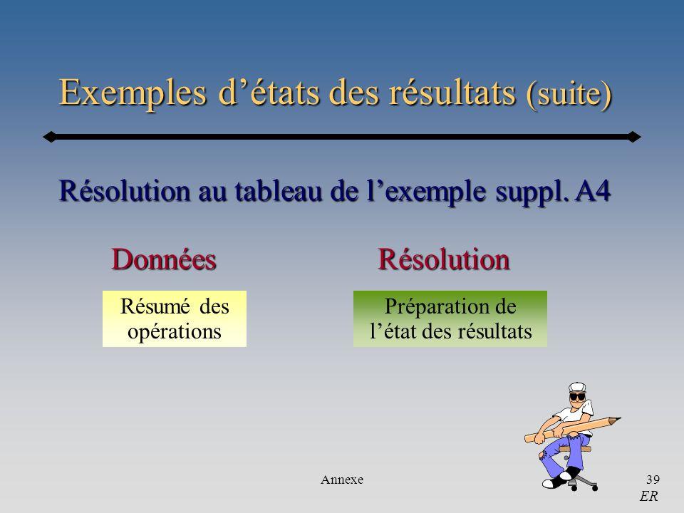 Exemples d'états des résultats (suite)