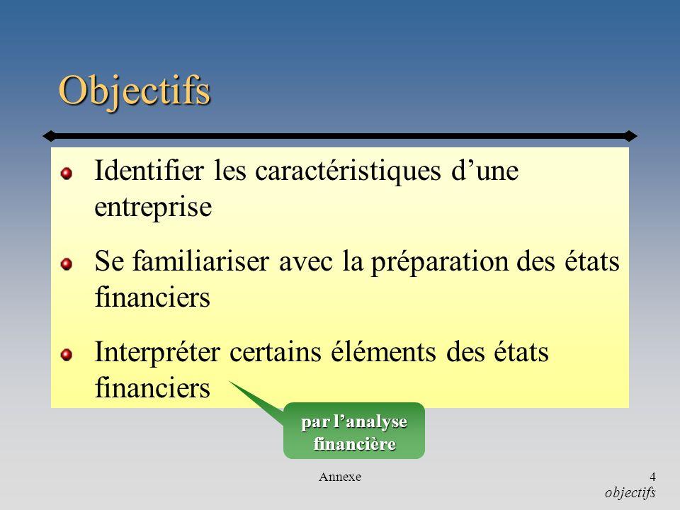 par l'analyse financière