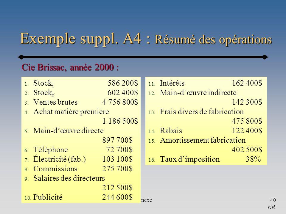 Exemple suppl. A4 : Résumé des opérations