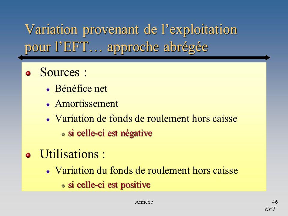 Variation provenant de l'exploitation pour l'EFT… approche abrégée