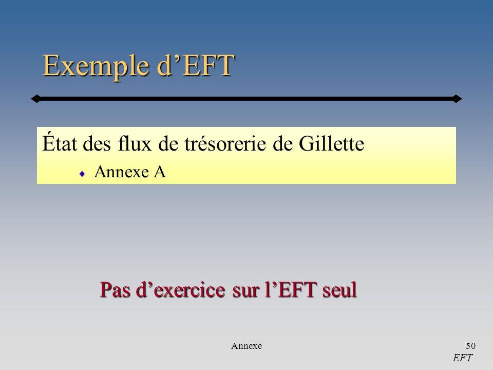Exemple d'EFT État des flux de trésorerie de Gillette