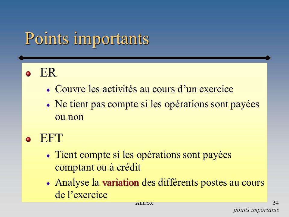 Points importants ER EFT Couvre les activités au cours d'un exercice