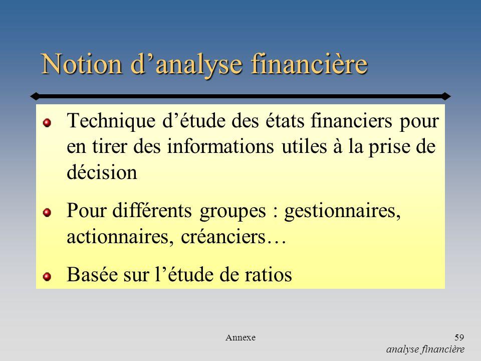 Notion d'analyse financière