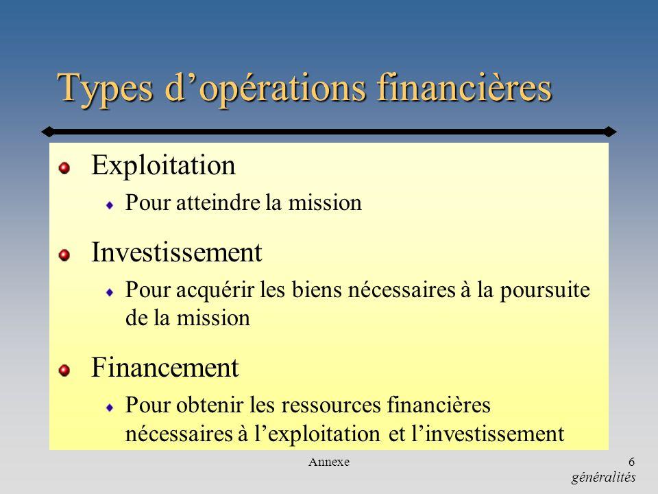 Types d'opérations financières