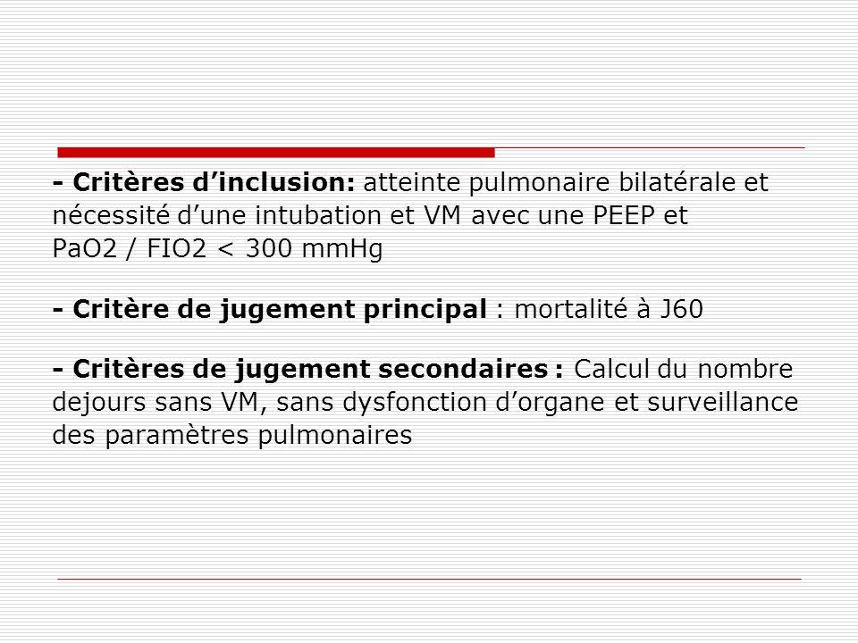 - Critères d'inclusion: atteinte pulmonaire bilatérale et