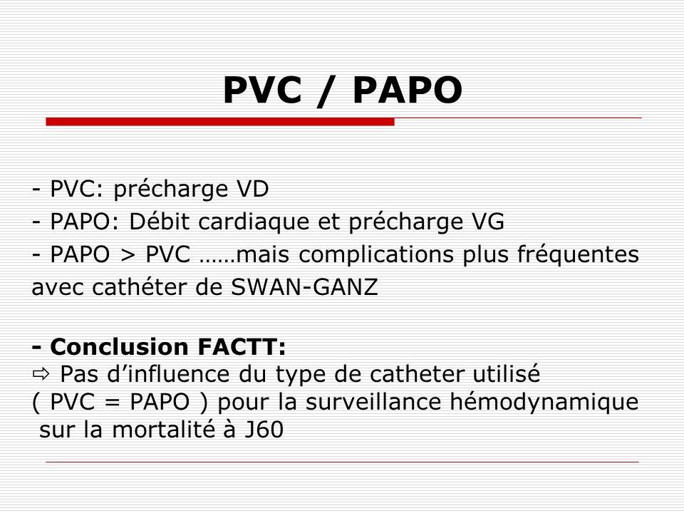 PVC / PAPO - PVC: précharge VD - PAPO: Débit cardiaque et précharge VG