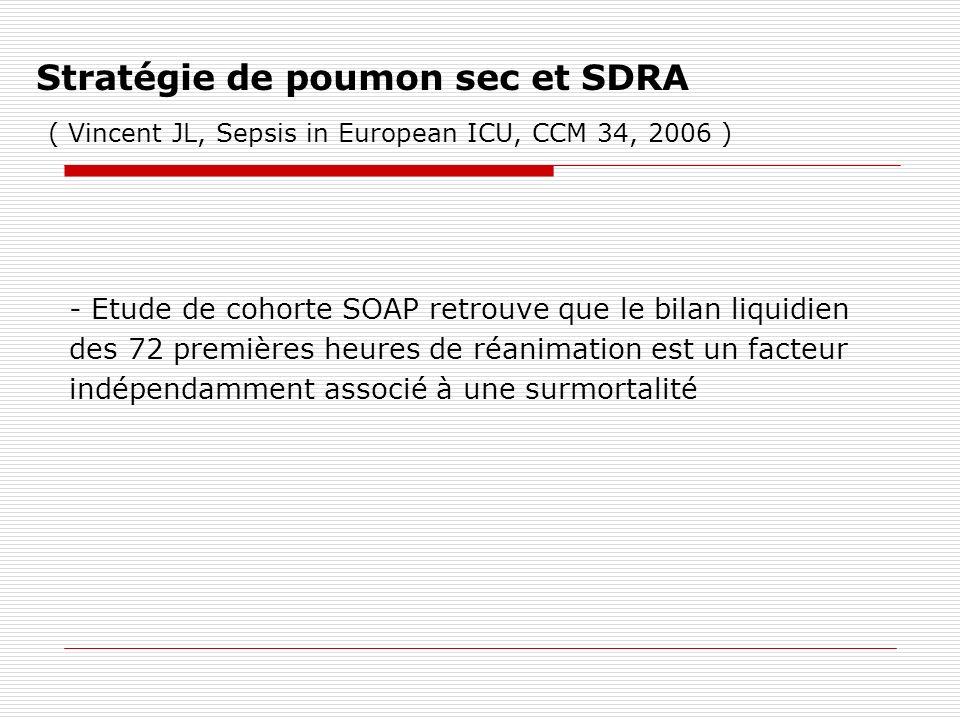 Stratégie de poumon sec et SDRA ( Vincent JL, Sepsis in European ICU, CCM 34, 2006 )