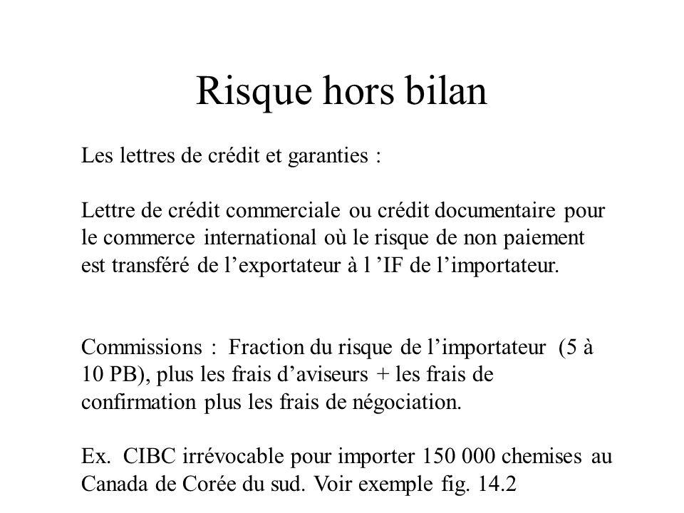 Risque hors bilan Les lettres de crédit et garanties :