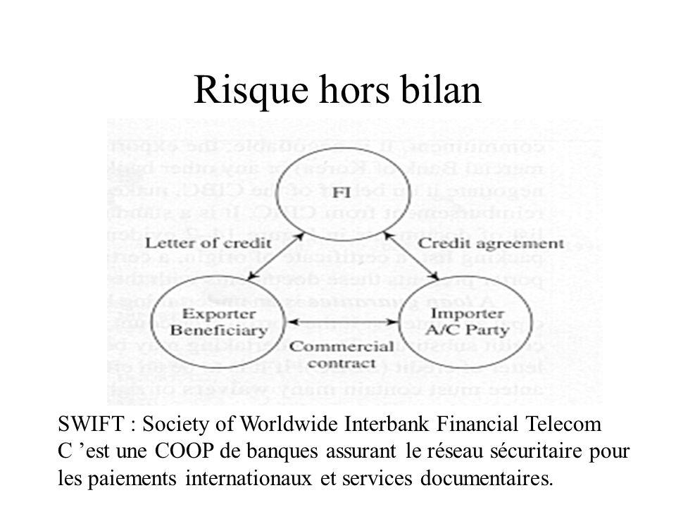 Risque hors bilan SWIFT : Society of Worldwide Interbank Financial Telecom. C 'est une COOP de banques assurant le réseau sécuritaire pour.