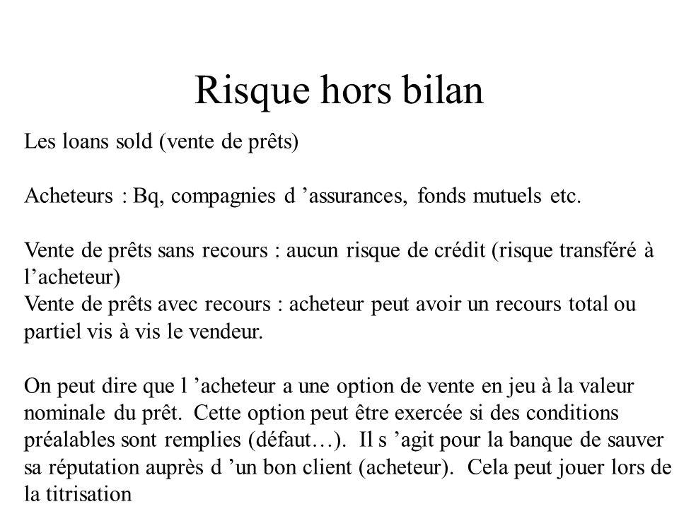 Risque hors bilan Les loans sold (vente de prêts)