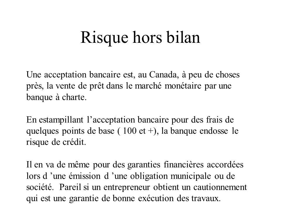 Risque hors bilan Une acceptation bancaire est, au Canada, à peu de choses. près, la vente de prêt dans le marché monétaire par une banque à charte.
