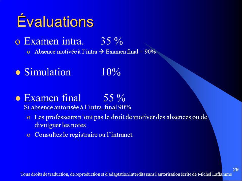 Évaluations Examen intra. 35 % Simulation 10%