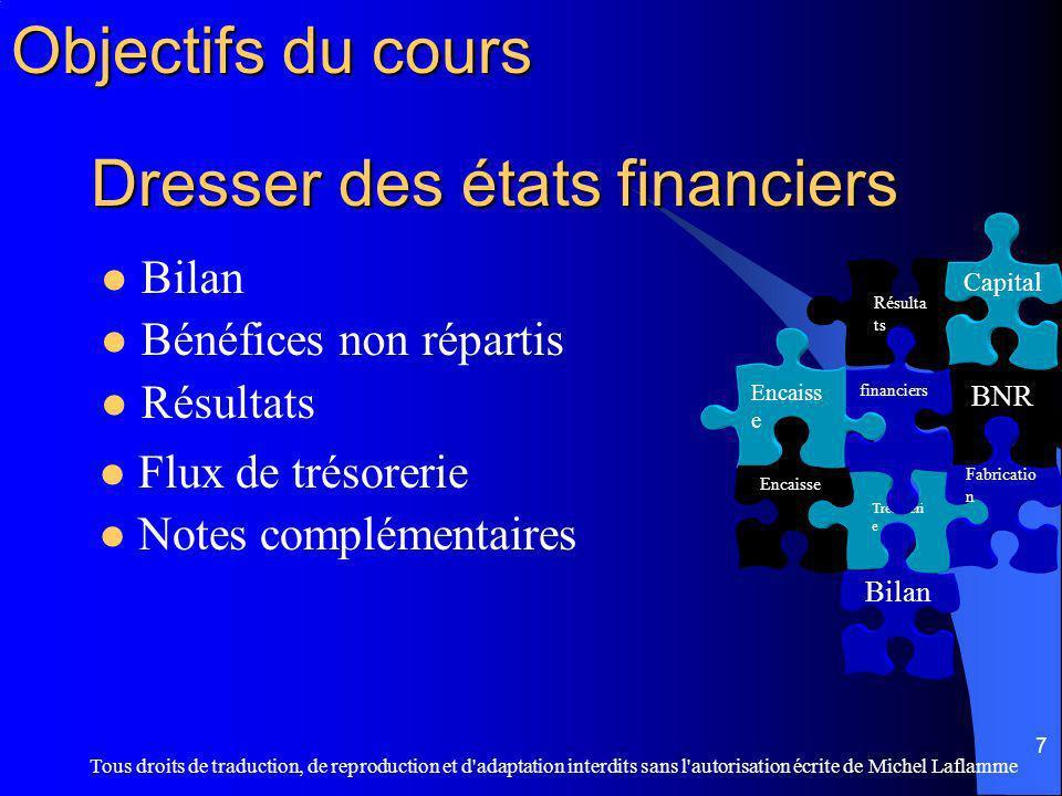 Dresser des états financiers