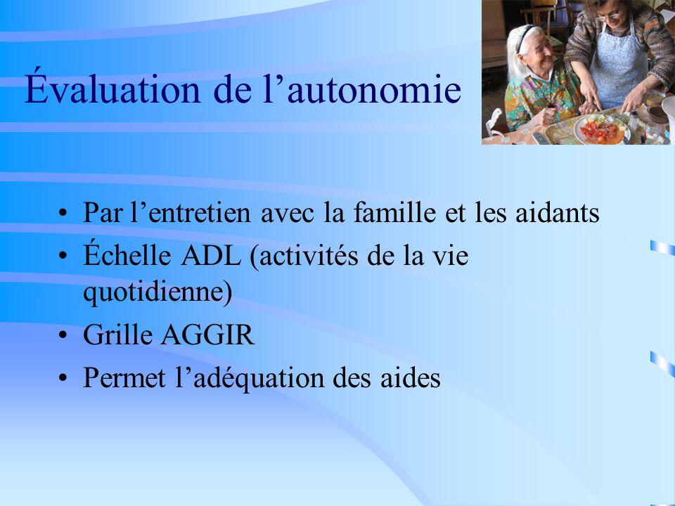 L valuation g riatrique standardis e int r t et objectifs ppt video online t l charger - Definition de la grille aggir ...