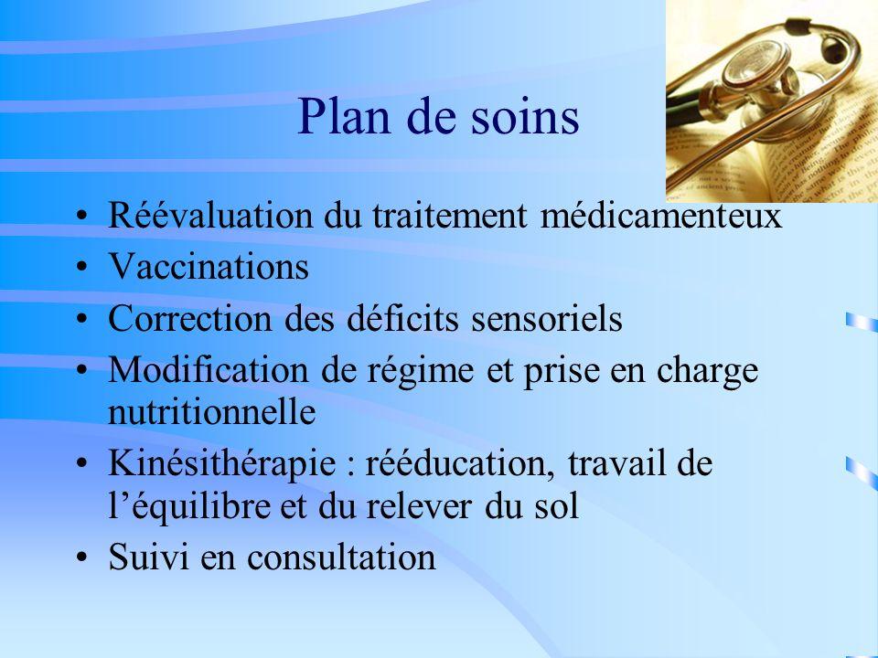 Plan de soins Réévaluation du traitement médicamenteux Vaccinations